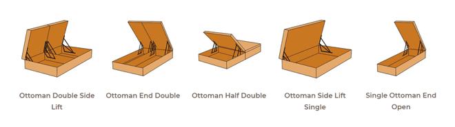 Ottoman bed description